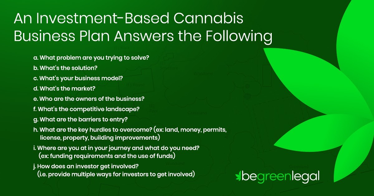 Cannabis Business Plan answers the following